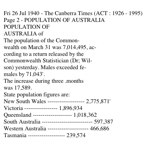 Population of Australia July 1940